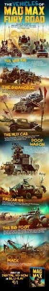 mad-max-fury-road-infographic