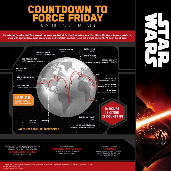 star-wars-countdown-to-force-friday
