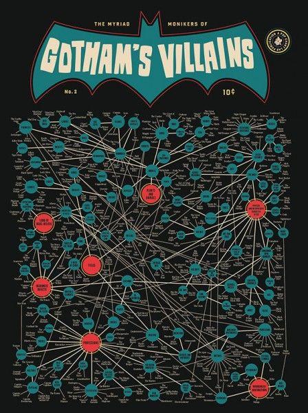 myriad-monkiers-of-batman-villains