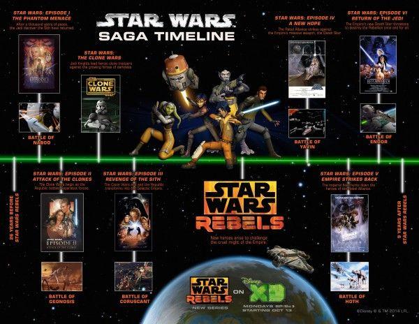 star-wars-rebels-timeline