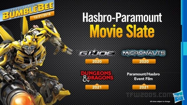 hasbro-paramount-movies-release-dates