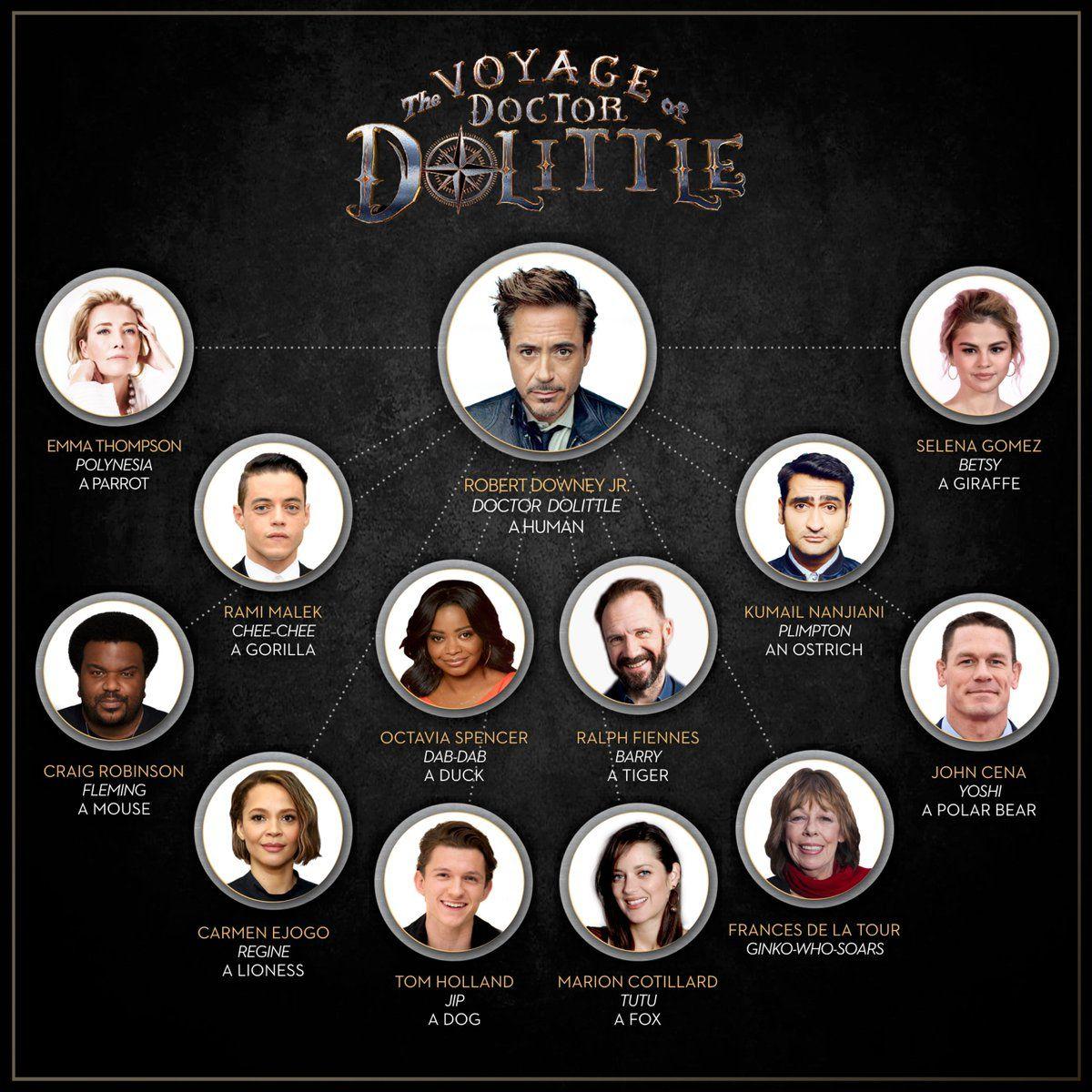Image result for Dolittle Release Date