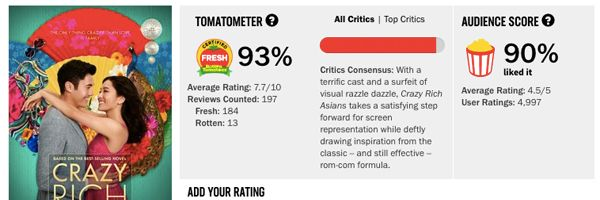 Rotten Tomatoes Archives Collider