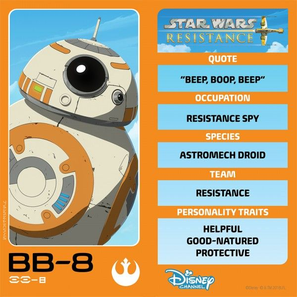 star-wars-resistance-characters-bb-8