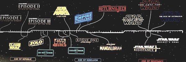 star-wars-timeline-explained