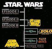 star-wars-timeline-thumbnail