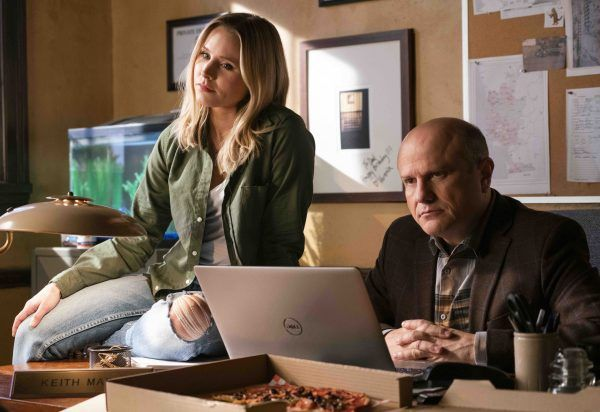 Best TV Shows Right Now: What to Watch | Collider