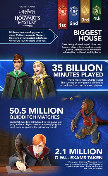 harry-potter-hogwarts-mystery-facts