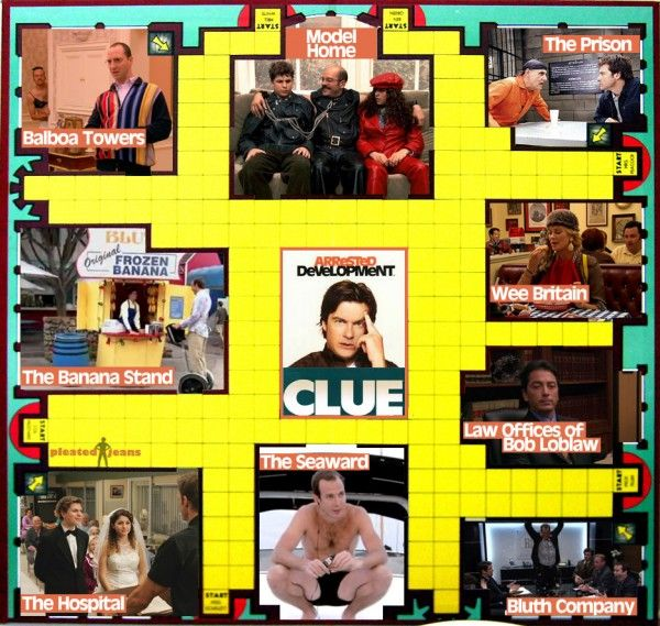 arrested-development-clue-board-model-home