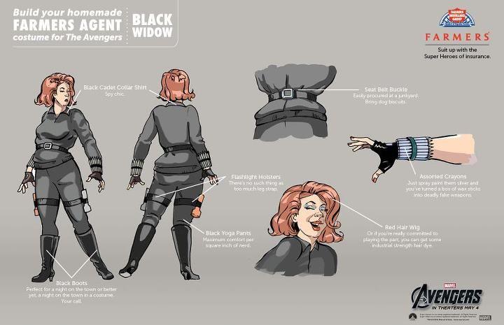 Avengers do it yourself costumes collider avengers black widow costume solutioingenieria Images