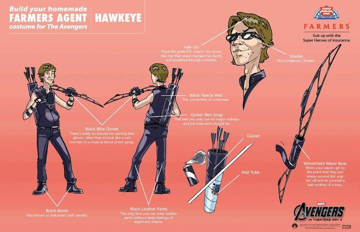 Avengers do it yourself costumes collider avengers hawkeye costume solutioingenieria Image collections