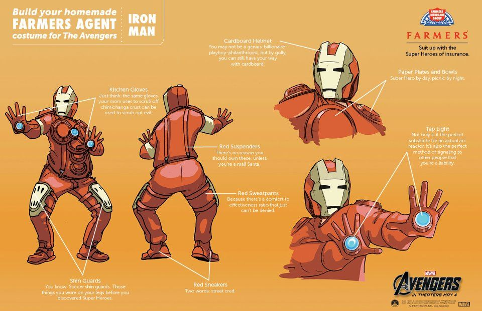 Avengers do it yourself costumes collider avengers iron man costume solutioingenieria Images