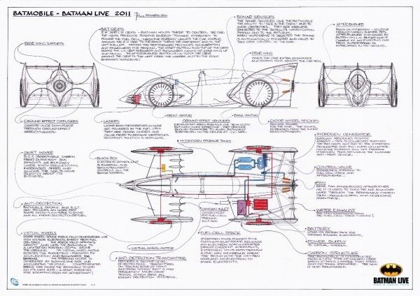 batman-live-batmobile-schematic-image