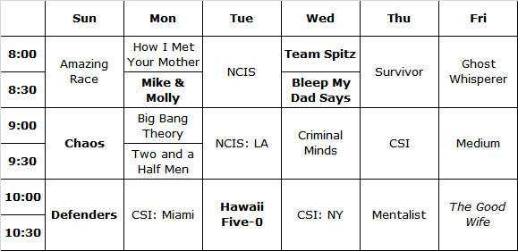 cbs_mock_fall_schedule