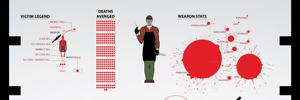 dexter-victims-infographic-slice