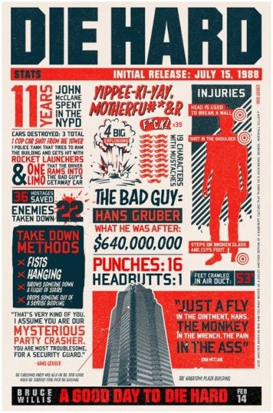 die-hard-1-infographic-poster