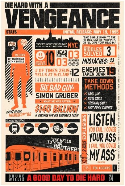 die hard 3 infographic