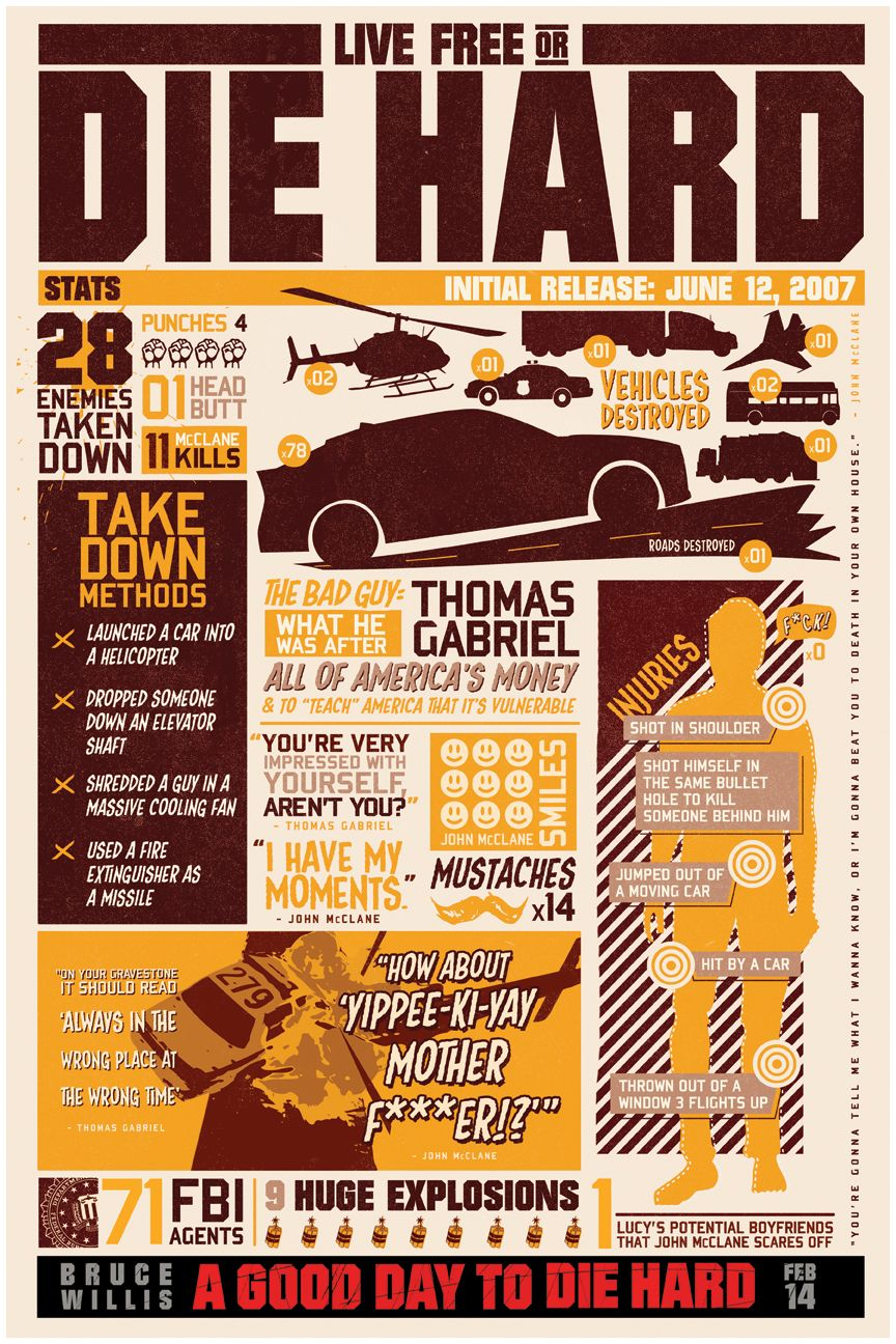 Die Hard Limited Edition Infographic Posters Giveaway