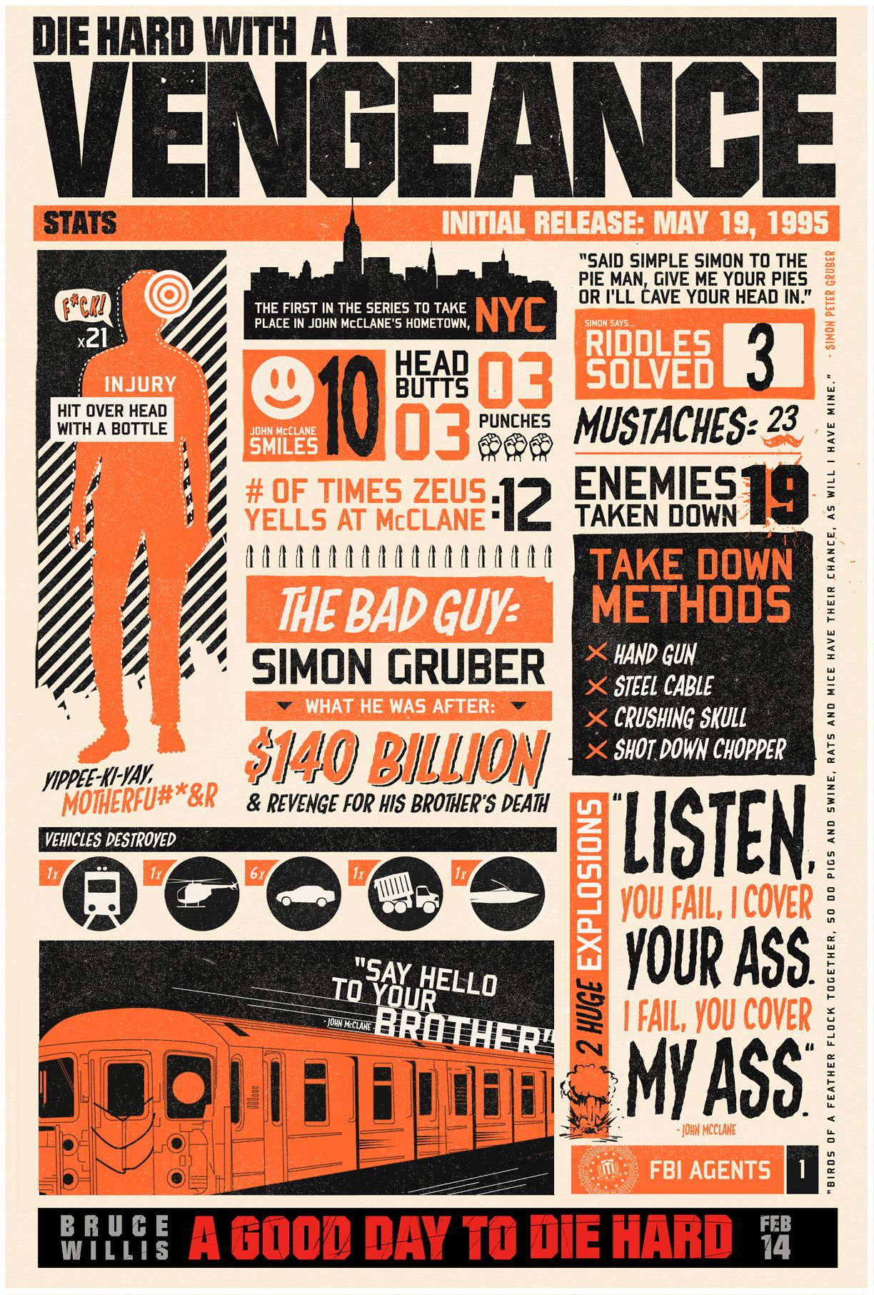 die hard limited edition infographic posters giveaway collider