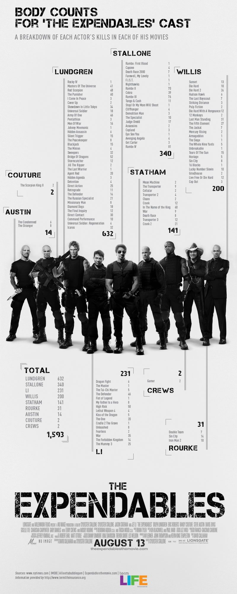 expendables_movie_poster_body_count_01