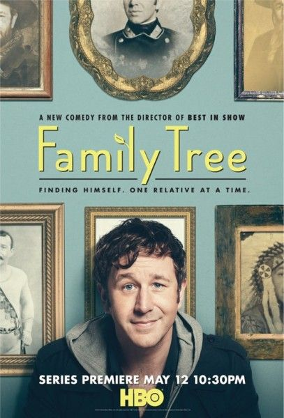 family-tree-poster