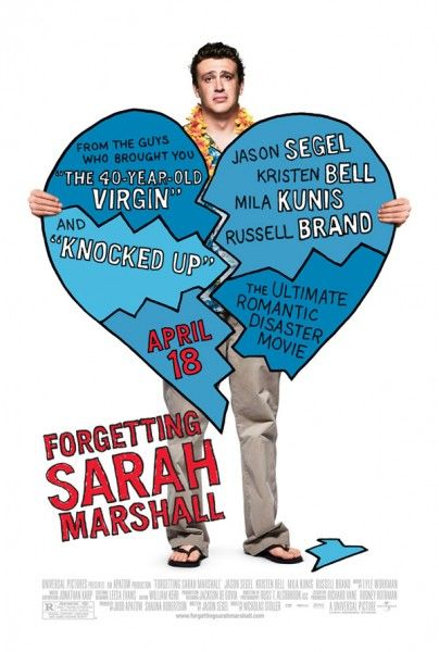 forgetting_sarah_marshall_movie_poster
