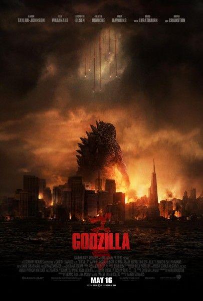 godzilla-2-release-date