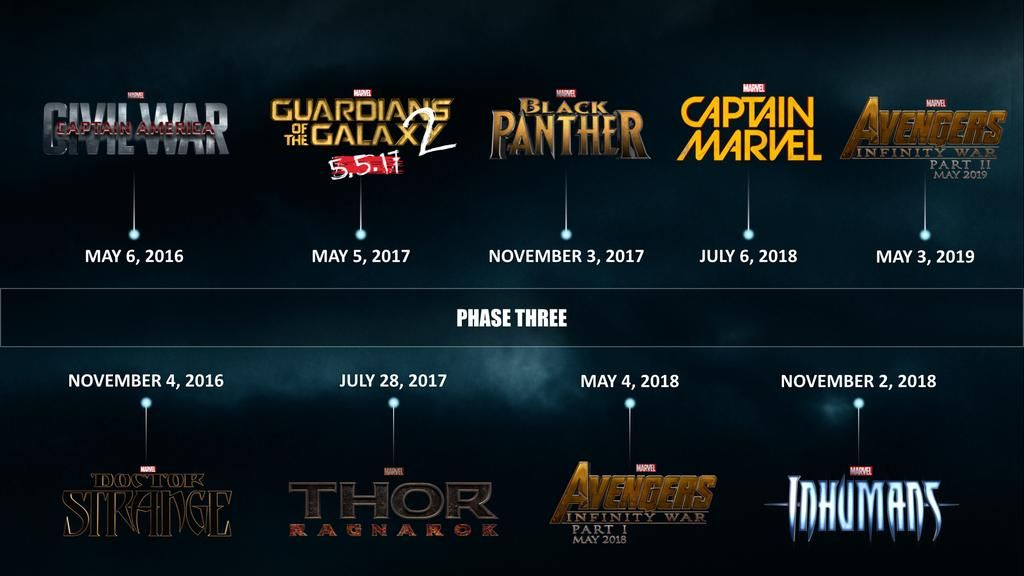 marvel film storyline