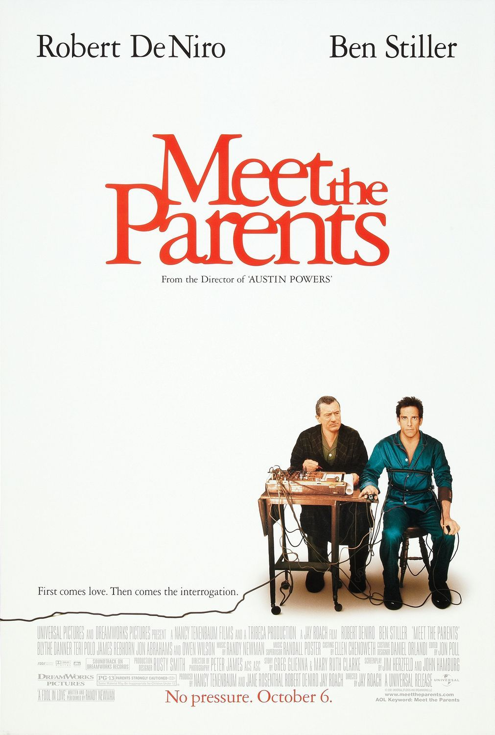 summary of the movie meet parents