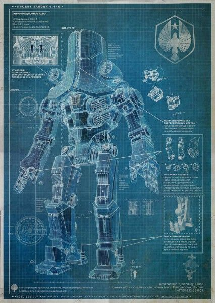 pacific-rim-blueprint-cherno-alpha