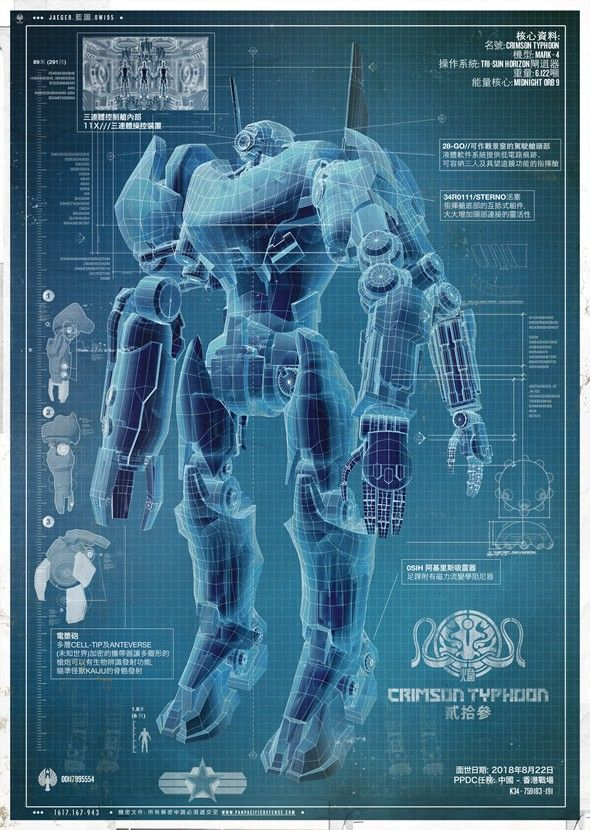 pacific rim characters tv tropes