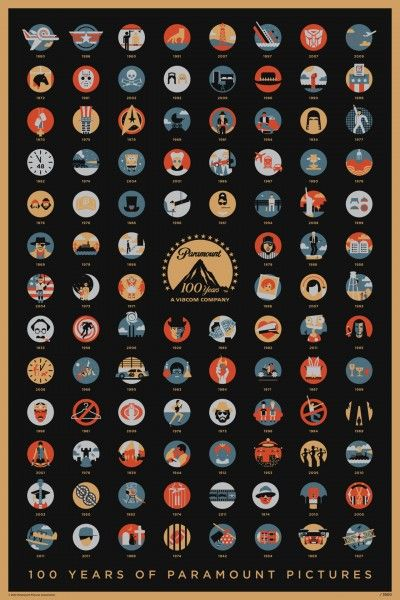 paramount-pictures-anniversary-poster