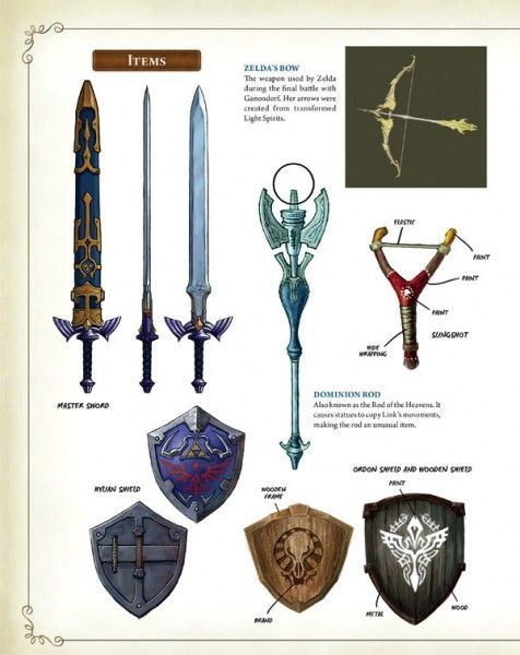 the-legend-of-zelda-hyrule-historia-weapons