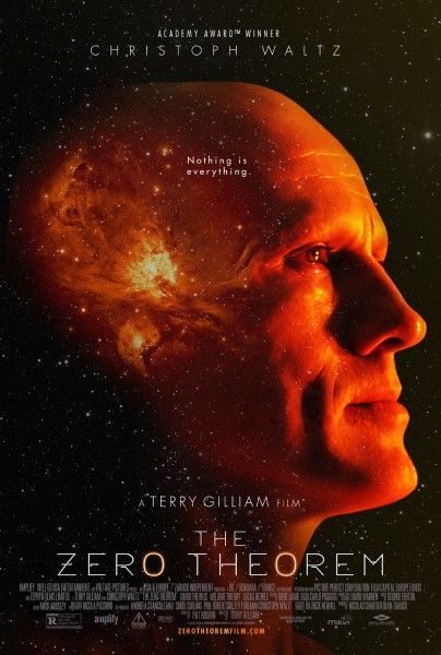the-zero-theorem-review