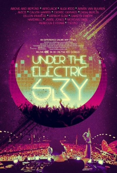 under-the-electric-sky-poster